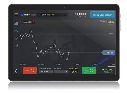 Мобильная платформа Pocket Option на Андроид
