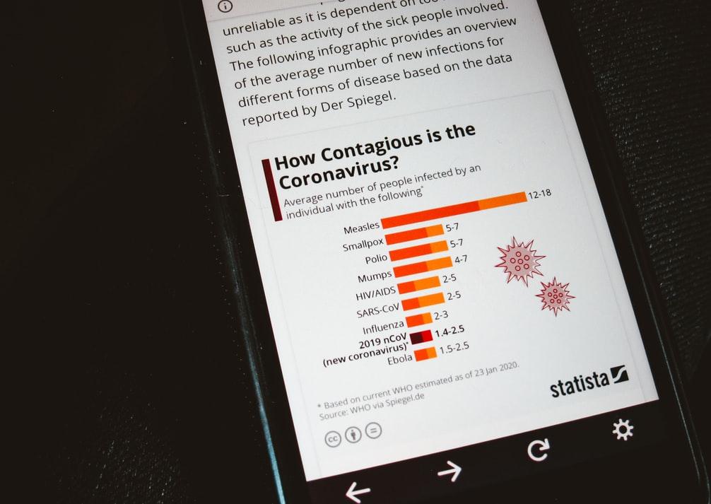 coronavirus affected