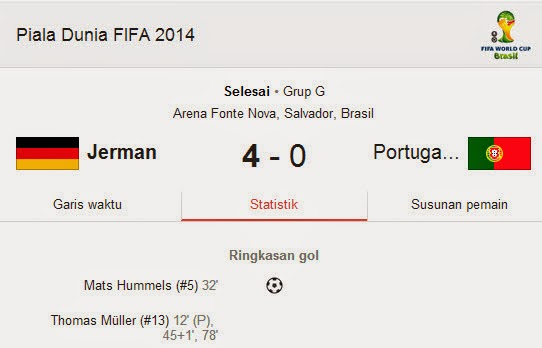 Hasil Pertandingan Jerman VS Portugal Piala Dunia 2014