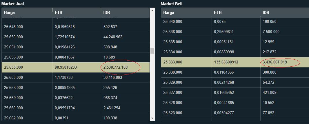 Il tempo è il nostro migliore alleato: la traiettoria a 12 mesi di Bitcoin verso i 100.000$