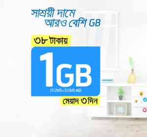 GP Internet Offer | জিপি  ইন্টারনেট অফার | 2021
