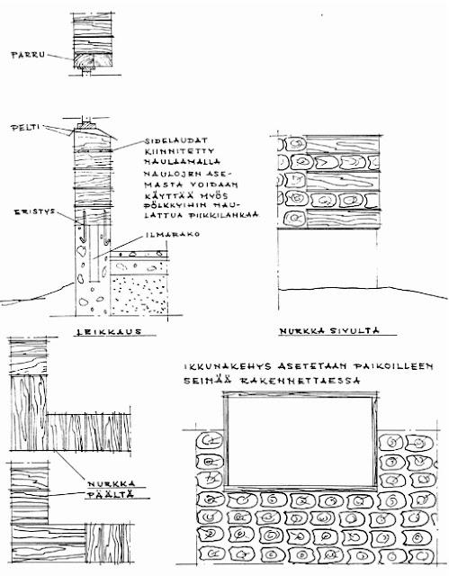 Pölkkysaviseinän rakenne (Teuvo Ranki, 2007).
