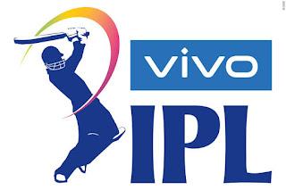 Vivo IPL 2020 Points Table, Indian Premier League Points Table 2020