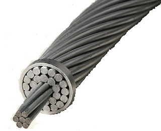 acsr wire, acsr conductor, conductor, aluminium core steel reinforced conductor,