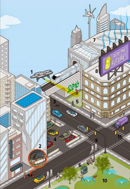 Immagine descrittiva della città del futuro