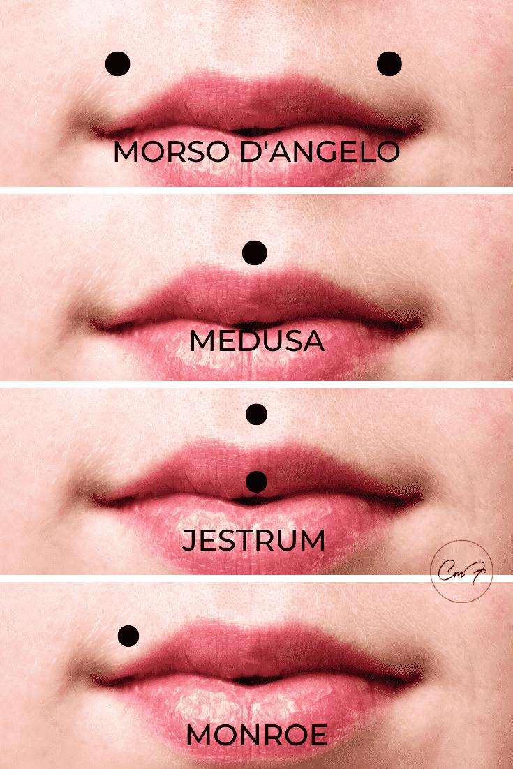tipi di piercing al labbro superiore