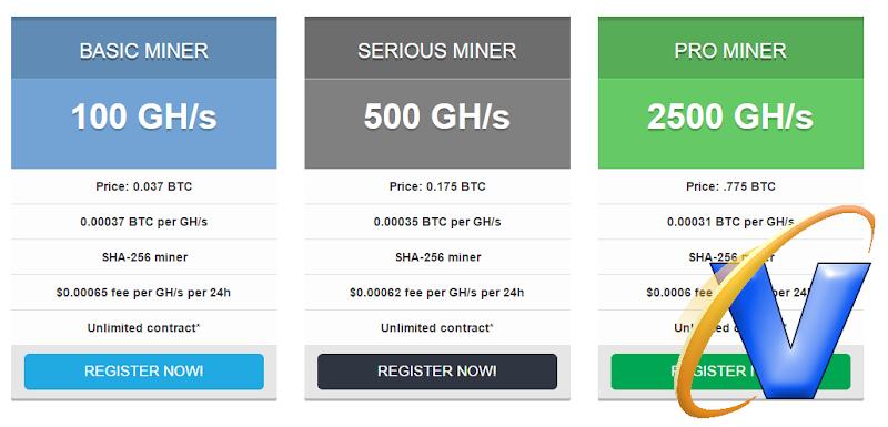 [HIYP] Đầu tư Bitcoin với Bitcoremining - Mining BTC with Bitcoremining - Miễn phí 50GH