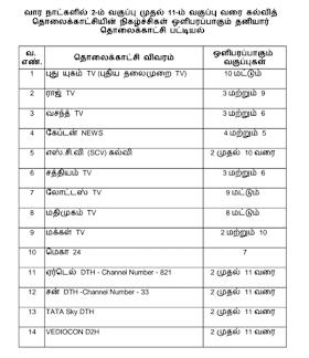 Kalvi TV Time Table 2021