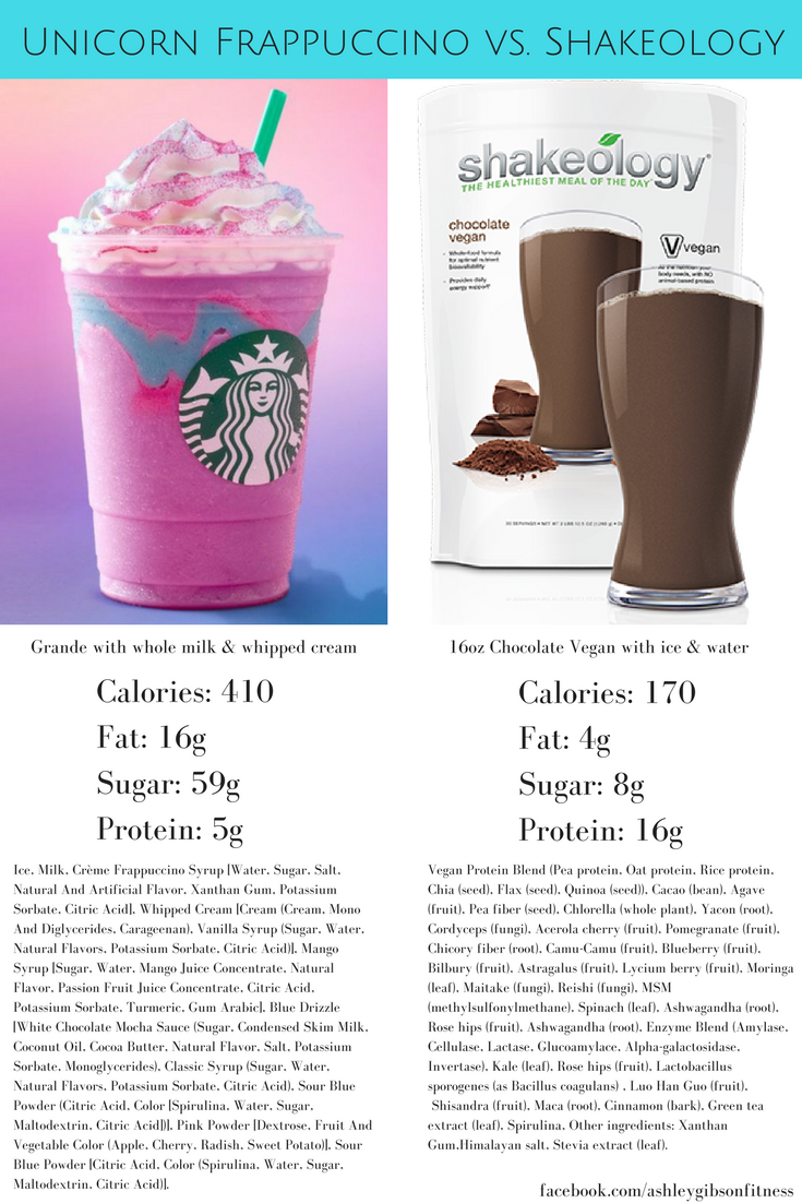 Unicorn Frappuccino vs Shakeology