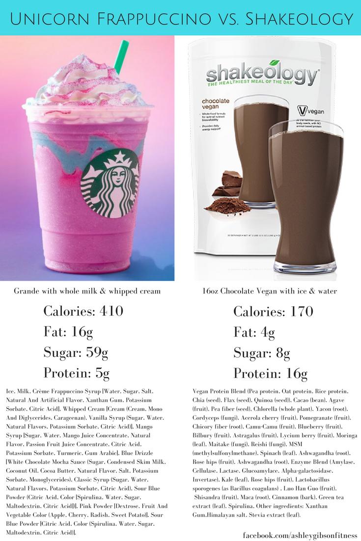 Unicorn Frappuccino vs Shakeology