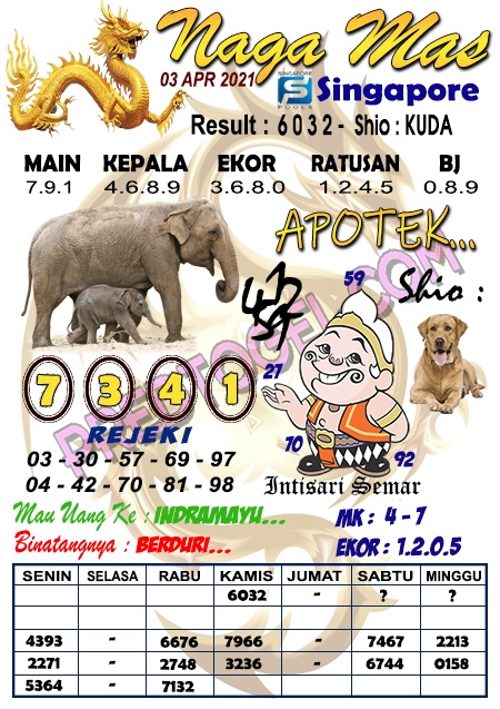 Syair Sgp Nagamas sabtu 03 april 2021