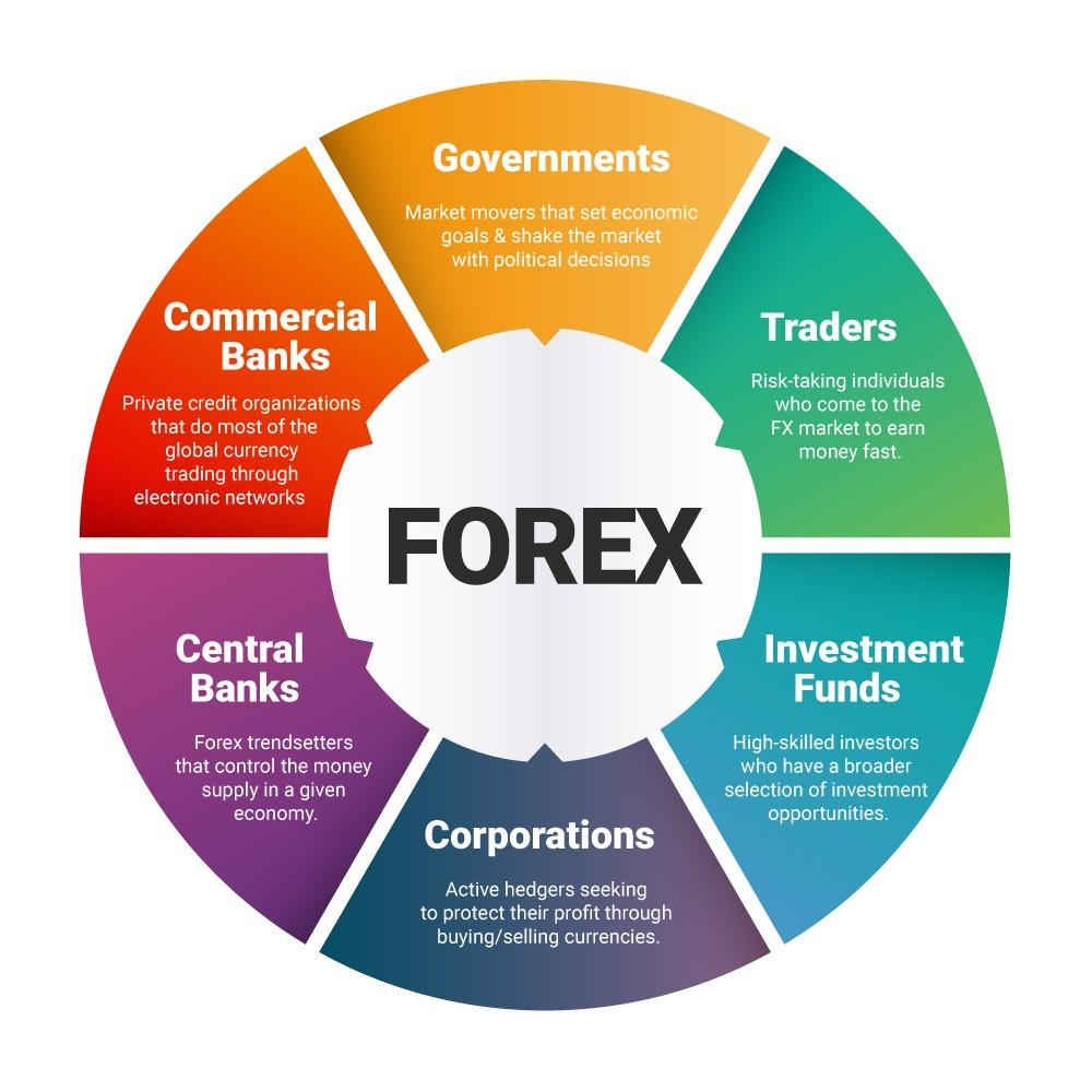 форекс монгол • Форекс брокерийн компани • форексийн арилжаа | Mr Forex Mongolia