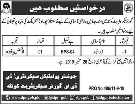 Jobs in Governor Secretariat Quetta 2019