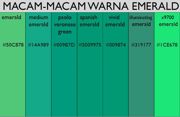 bahwa ada aneka macam nama warna yang mungkin belum pernah kita dengar Pengertian dan Contoh Warna Emerald Hijau (Zamrud)
