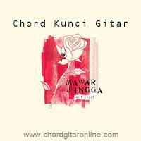 Chord Kunci Gitar Mawar Jingga Juicy Luicy Lirik Lagu