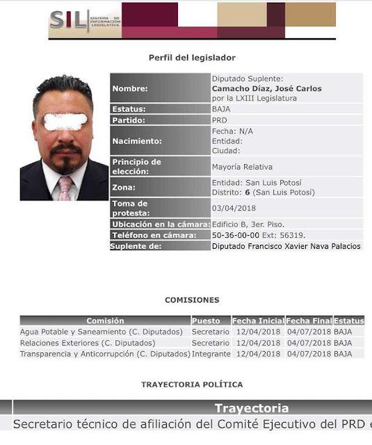 Ex Diputado Federal del PRD responsable de ataque armado hubo 2 muertos y 4 heridos  Dip2