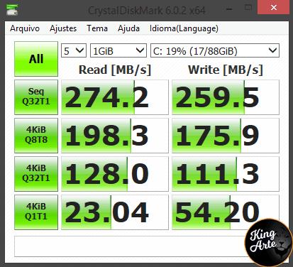 Teste de Velocidade SSD ADATA SU650 120GB