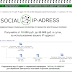 [SOCIAL IP-ADRESS] Социальная платформа 7150.ru - Отзывы, лохотрон