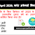 Daily Current Affairs Quiz in Hindi 11 April 2020