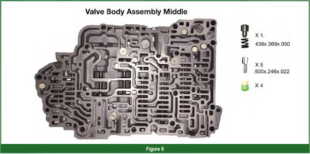 Valve BodyTransmisi Otomatis U880 Toyota/Lexus