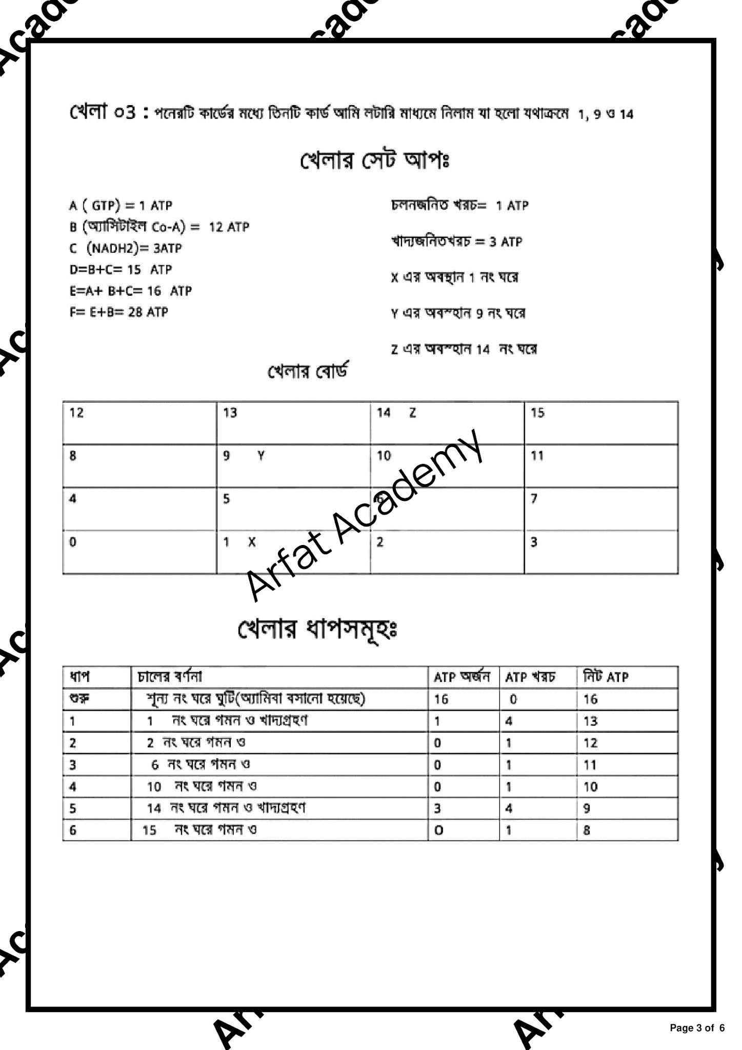 খেলার মাধ্যমে শ্বসনের ধাপসমূহ চিহ্নিতকরণ এবং শক্তির উৎপাদন ও ব্যবহার বিশ্লেষণ https://www.banglanewsexpress.com/