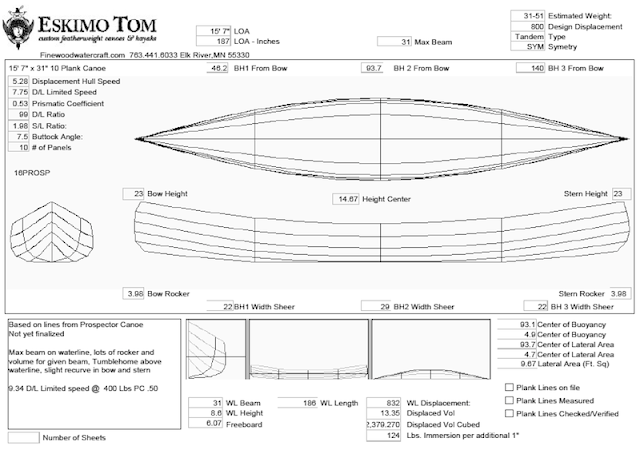 canoe plans free to download