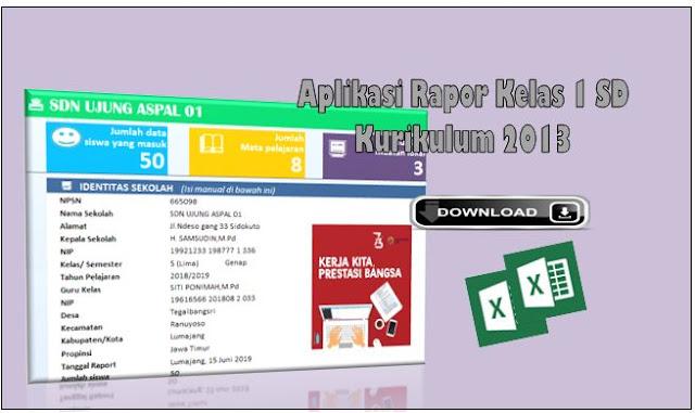 Aplikasi Rapor Kelas 1 SD Semester 2 Kurikulum 2013