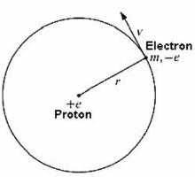 energi elektron