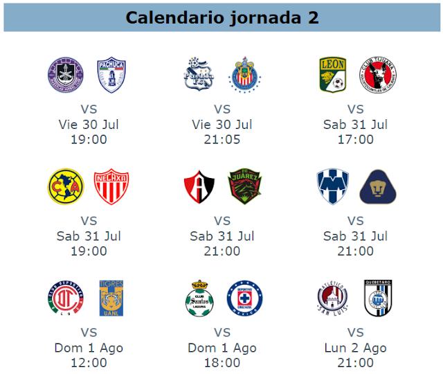 Guia de la jornada 2, pronósticos, horarios y canales de trasmisión del futbol mexicano