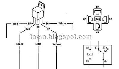tacra's diy garage: Headlamp Relay Kit