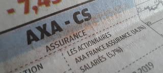 action AXA dividende 2021