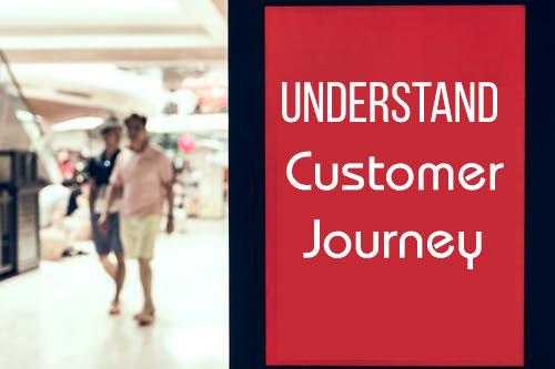 Customer Journey: 8 Best Social Media Tips for Your Small Business: eAskme