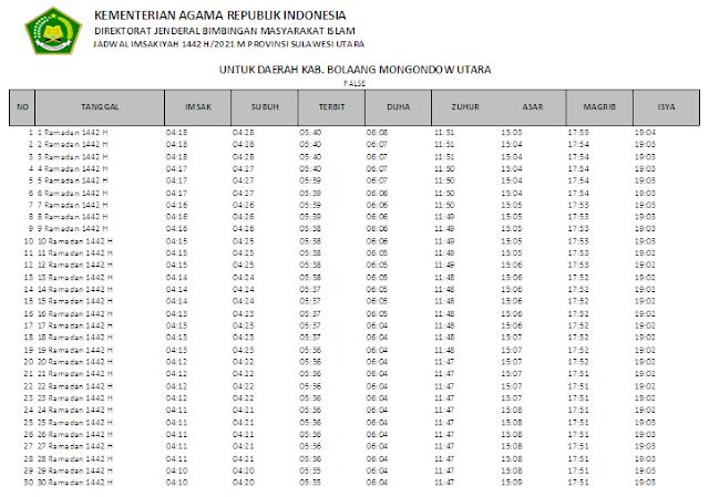 Jadwal Imsakiyah Ramadhan 1442 H Kabupaten Bolaang Mongondow Utara, Provinsi Sulawesi Utara
