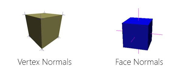 Model importing using AssImp | Ahmed Hesham's Development Blog