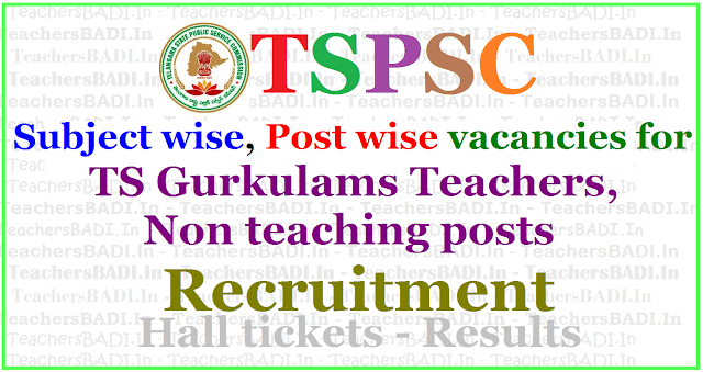 Subject wise,Post wise vacancies for Tspsc Teachers,non teaching posts recruitment 2017