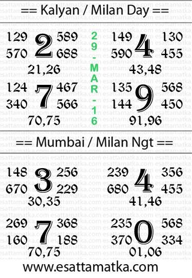 Satta Matka Kalyan Milan Matka Chart { 29-March-2016 }