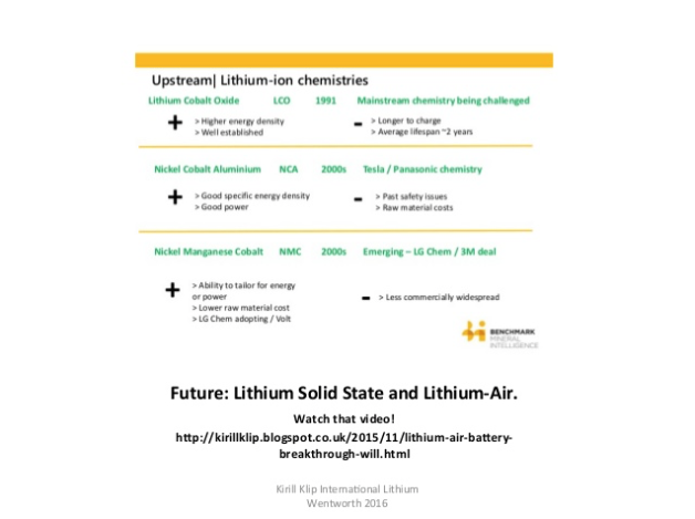 Kirill Klip : Lithium Battery Wizards: What Is The Real Problem With