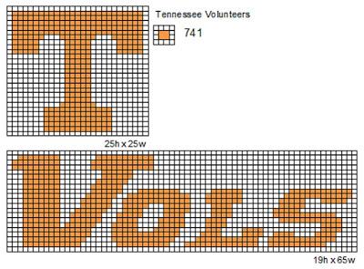 Crochet Fanatic Ncaa Logo And Name Plates Q T