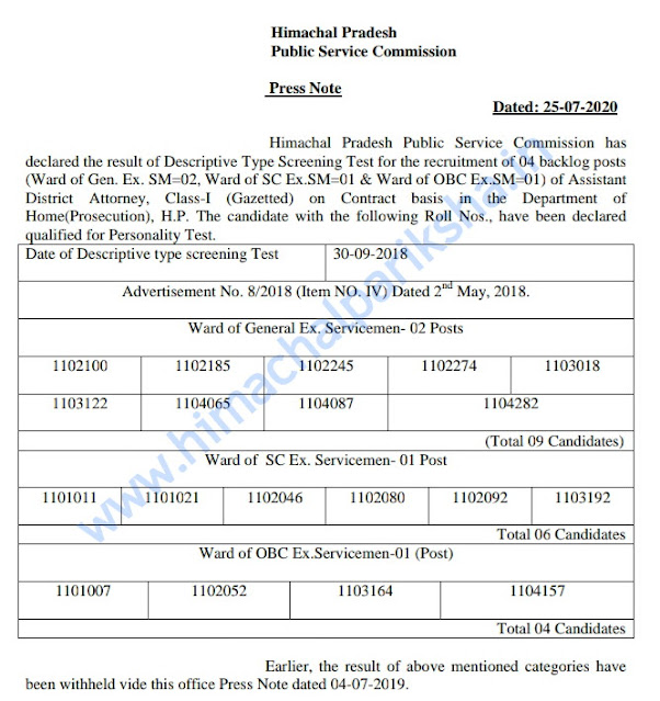 HPPSC Results 2020 | Descriptive Type Screening Test | Assistant District Attorney, Class-I (Gazetted) | Himachal Parkisha