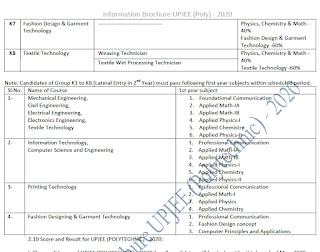 JEECUP Syllabus 2021 page 3