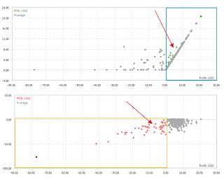 Cara Mudah Menilai Kualitas Sinyal Trading di Situs MQL5