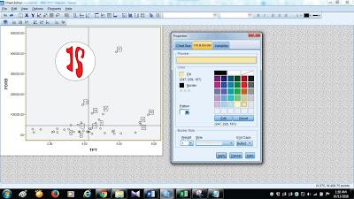 Iimportance performance analysis dengan spss jendela statistika biar lebih sedikit imutdifikasi gambar dengan memberi warna untuk masing masing titik dan background gambar dengan mengklik menu edit lalu pilih ccuart Gallery