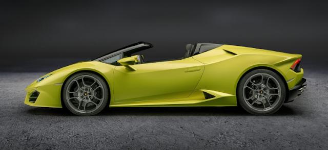 2018 Lamborghini Huracan RWD Spyder Changes