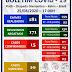 PIATÃ-BA: BOLETIM INFORMATIVO SOBRE O CORONAVÍRUS (25/08/2020)