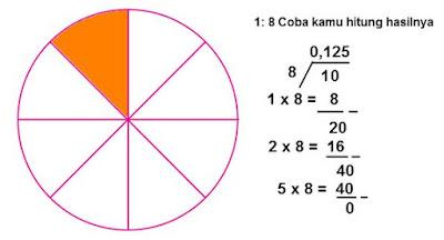Kunci Jawaban Buku Kelas 4 SD Pembelajaran 4 Tema 2 Subtema 3