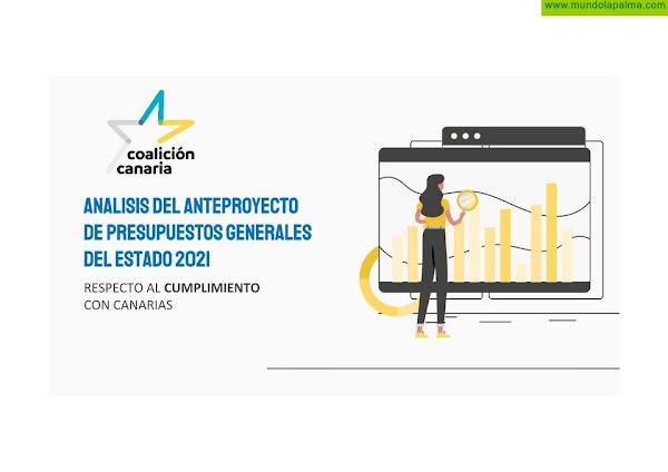 """Coalición Canaria-PNC """"Los responsables de que los PGE incumplan el fuero canario tienen nombre, apellido y siglas políticas"""""""