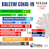 PIATÃ: CONFIRA O BOLETIM COVID-19 DESTA SEXTA (16)