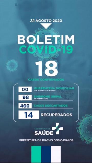 Riacho dos Cavalos registra mais 03 casos de covid-19 nesta segunda-feira