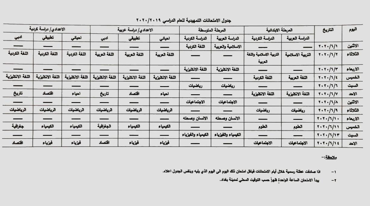 جدول الامتحانات التمهيدية لجميع المراحل 2020 وزارة التربية العراقية 96290180_1476001119275230_2150687749437390848_o