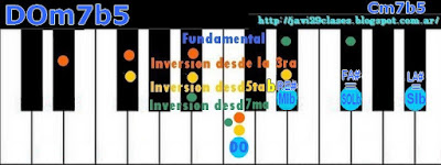 acordes piano chord RE#m/DO = MIbm/DO  = Ebm/C  = D#m/C